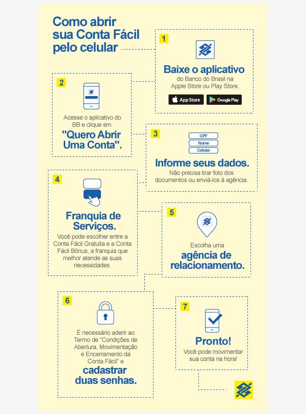 6796270459 Conta Fácil do Banco do Brasil  Entenda como Funciona - Juros Baixos
