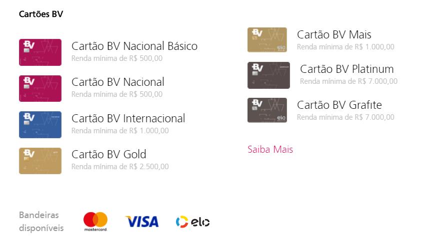 lista de cartões da bv
